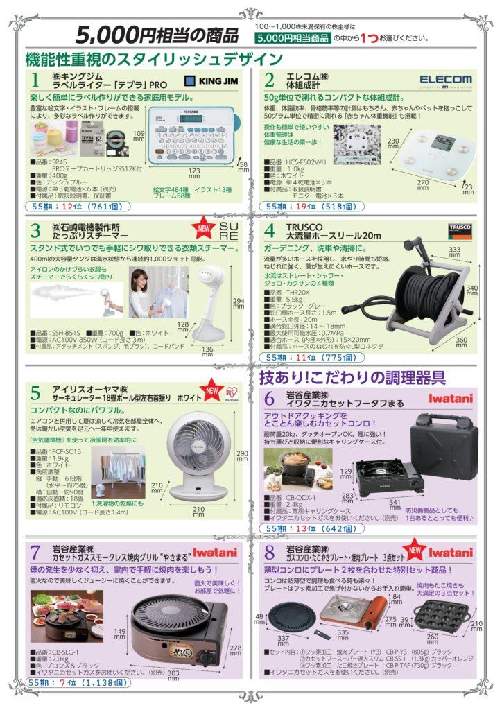 トラスコ中山 株主優待 カタログギフトの内容